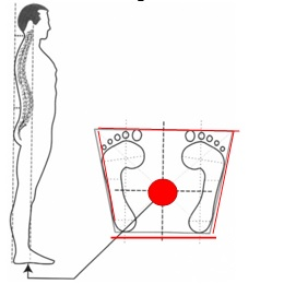 physiotherapiesmobile_blogue_marchehivernale_conedestabilite